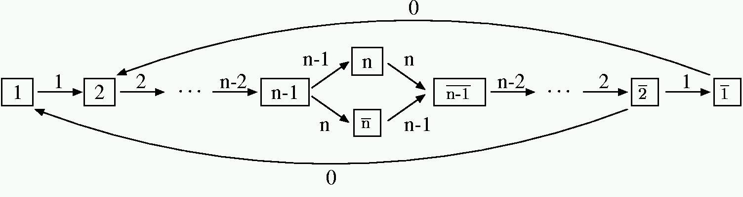 group theory and linear algebra textbook pdf