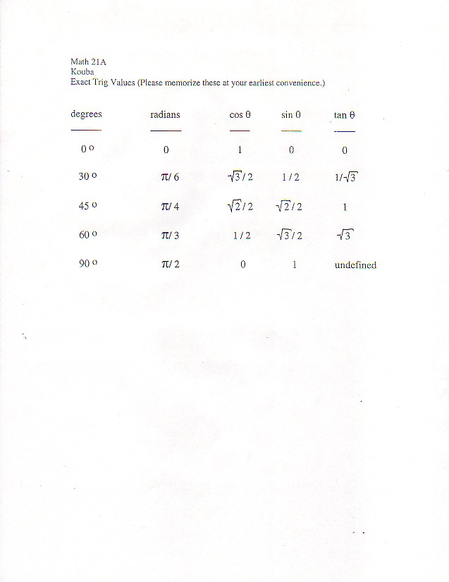 Math 21A Discussion Sheets, Worksheets, Supplementary Class Handouts ...