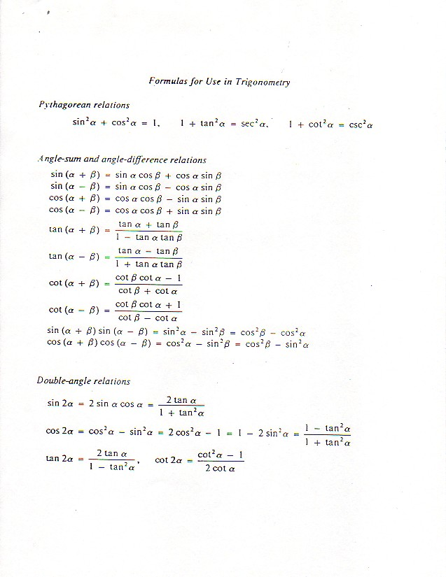 the gallery for intermediate algebra formula sheet. Black Bedroom Furniture Sets. Home Design Ideas